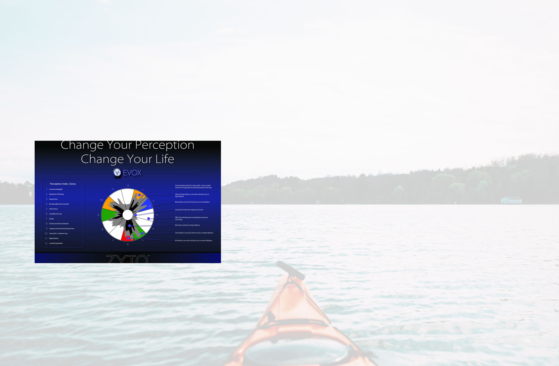 lakekayakwhite perception – SuttonBio.com